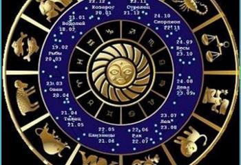 Как определить совместимость знаков Зодиака по гороскопу